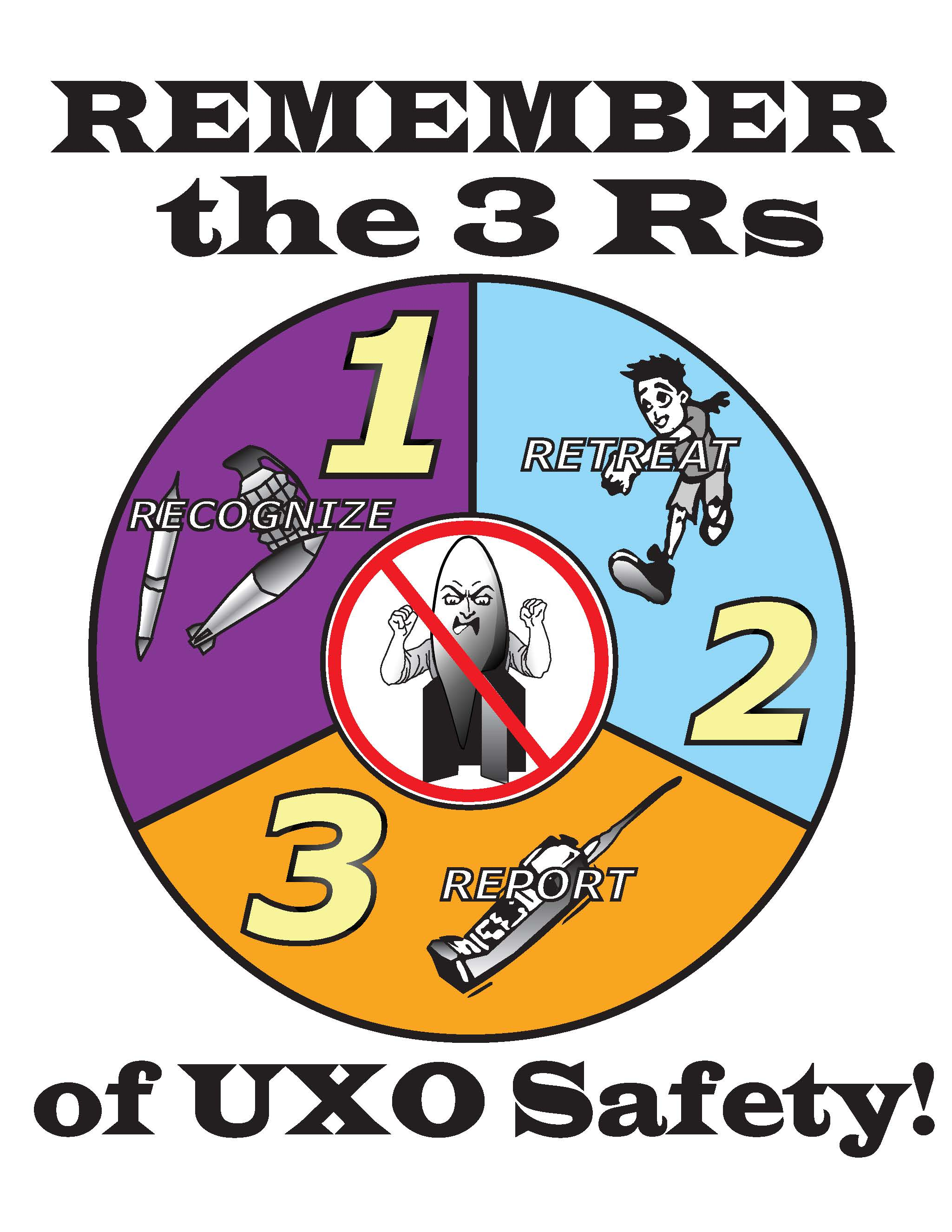 Remember the three Rs of UXO safety!